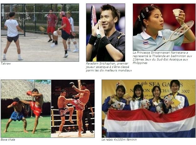 Sport en Thaïlande