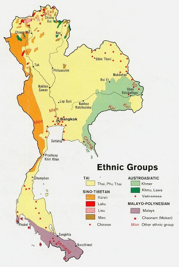 Groupes ethniques